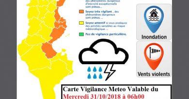 Warnung vor Sturm und Starkregen ab Mi., den 31.10.2018, 06.00 Uhr