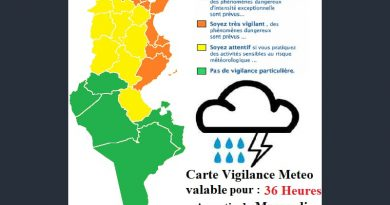 Warnung vor markantem Wetter in der Nordhälfte Tunesiens ab 19.09.2018, 16 Uhr