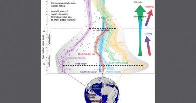 Wie der Atlantik Teil der globalen Meeresströmung wurde