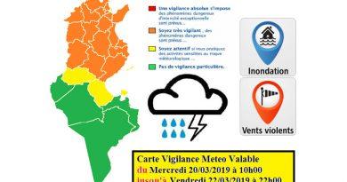 Aktualisierung der Wetterwarnung ab 20. März 2019 - Starkregen, Überflutung, Sturmschäden