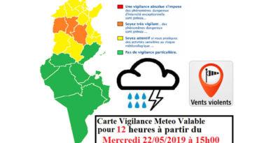 Warnung vor starken Winden, Regen und Hagel im Norden und der Mitte Tunesiens ab 22. Mai 2019