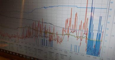 Wetterrechner ausgefallen – Vorerst keine Echtzeit-Wetterdaten aus Akouda, Tunesien