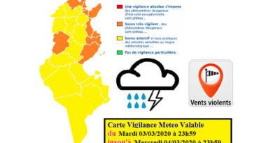 Warnung vor starkem Regen und starken Winden in der Nordhälfte von Tunesien - (3./4. März 2020)