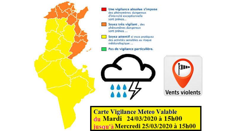 Warnung vor Starkwind, Starkregen und Temperaturrückgang ab Di., den 24. März 2020