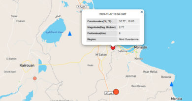 7 Nov 2020: Leichtes Erdbeben im Gouvernorat Monastir [M2.77]